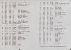 KZ Productionlist 2 (Morten Kirk) Tags: mortenkirk morten kirk danmarks flymuseum danish aircraft museum dänemarks flugmuseum danmark denmark 2018 sony a7rii a7r ii sonya7rii ilce7rm2 zeiss batis 25mm f2 225 distagon batis225 batis25mmf2 zeissbatis225 skandinavisk aero industri sai