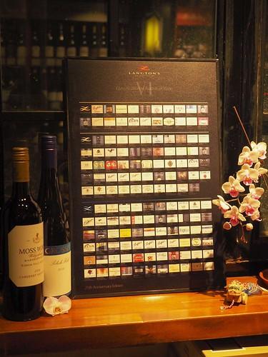 Langton's Classified VI Asian theme template II