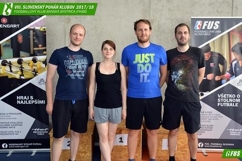 Championships of Region Bratislava_32169143_10155717354188737_6601664084582596608_o