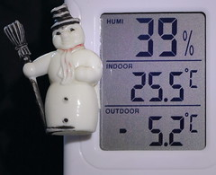 Warm clothes for a cool day. (ldjacques) Tags: temperature gel froid thermomètre frost cold warm chaud