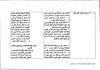 الاسباب الموجبة لمشروع القانون المعدل لقانون الجرائم الالكترونية <br> (PetraNews) Tags: petranews petra jo jordan بترا الاردن