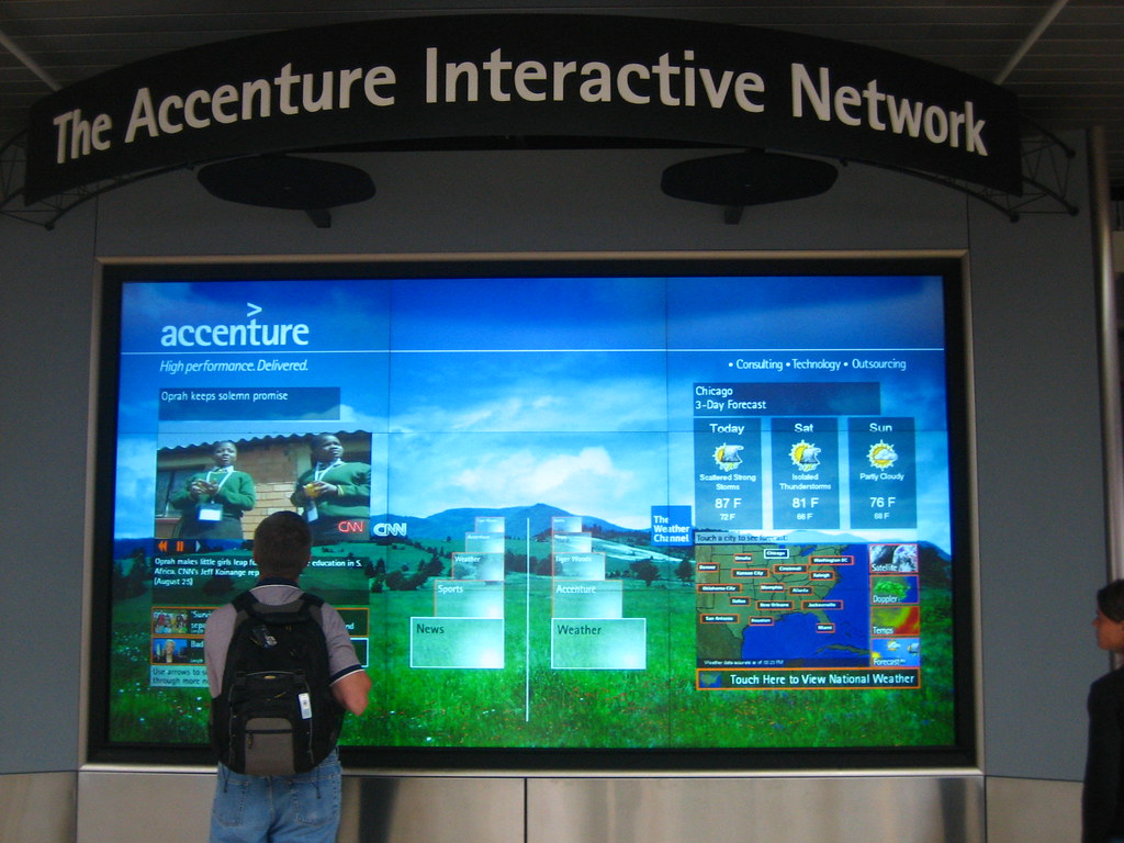The Accenture Interactive Network