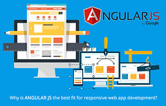 WHY IS ANGULAR JS THE BEST FIT FOR RESPONSIVE WEB APP DEVELOPMENT? (ariacarter) Tags: software outsourcing company india web application development