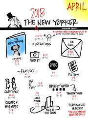 2018 New Yorker Gender Tally: April (jeschnotes) Tags: fem2 gender thenewyorker jessicaesch esch genderavenger media mediastudies tally newyorker womenwhodraw