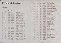 KZ productionlist 1 (Morten Kirk) Tags: mortenkirk morten kirk danmarks flymuseum danish aircraft museum dänemarks flugmuseum danmark denmark 2018 sony a7rii a7r ii sonya7rii ilce7rm2 zeiss batis 25mm f2 225 distagon batis225 batis25mmf2 zeissbatis225 skandinavisk aero industri sai