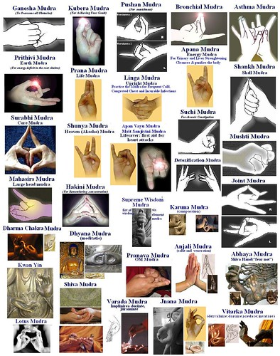 Mudras an ancient way to  use morphogenetic field for health therapy and  spiritual realization