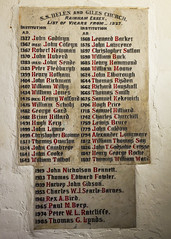 Rainham Parish Church of St Helen & St Giles (Alan Dell) Tags: rainham essex church memorial
