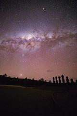 Moai under the Milky way