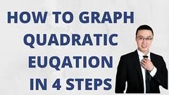 How To Graph quadratic equation in 4 steps _ Learn math online in high school IGCSE-A Level-SAT-IB (languageleadlove) Tags: mathsgames algebra mathgamesforkids mathwebsites mathpractice mathsonline mathproblems funmathgames 5thgrademath mathsolver 4thgrademath mathisfun mathforkids graphquadratic quadraticequation