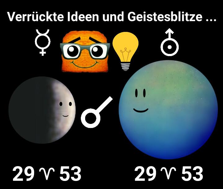 Merkur Konjunktion Uranus