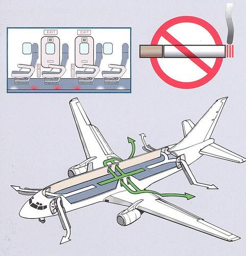 Inflatable Slide Fire Escape: Jet Airways 737 Engine Fire